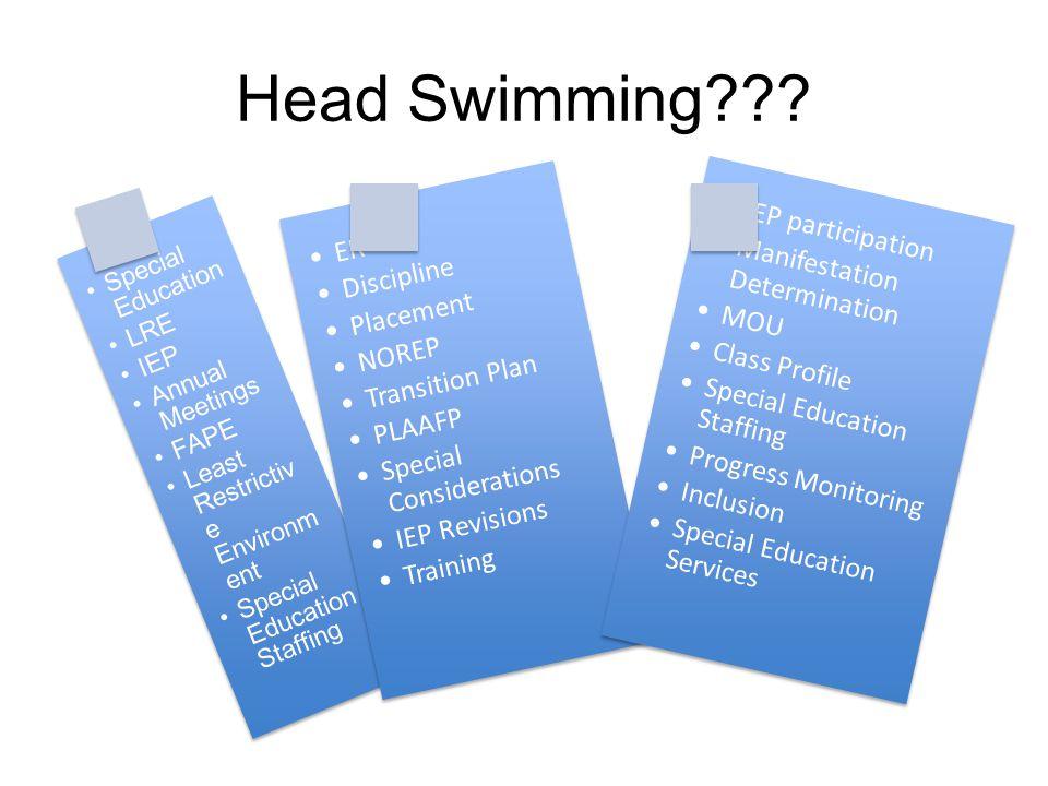 Head Swimming???