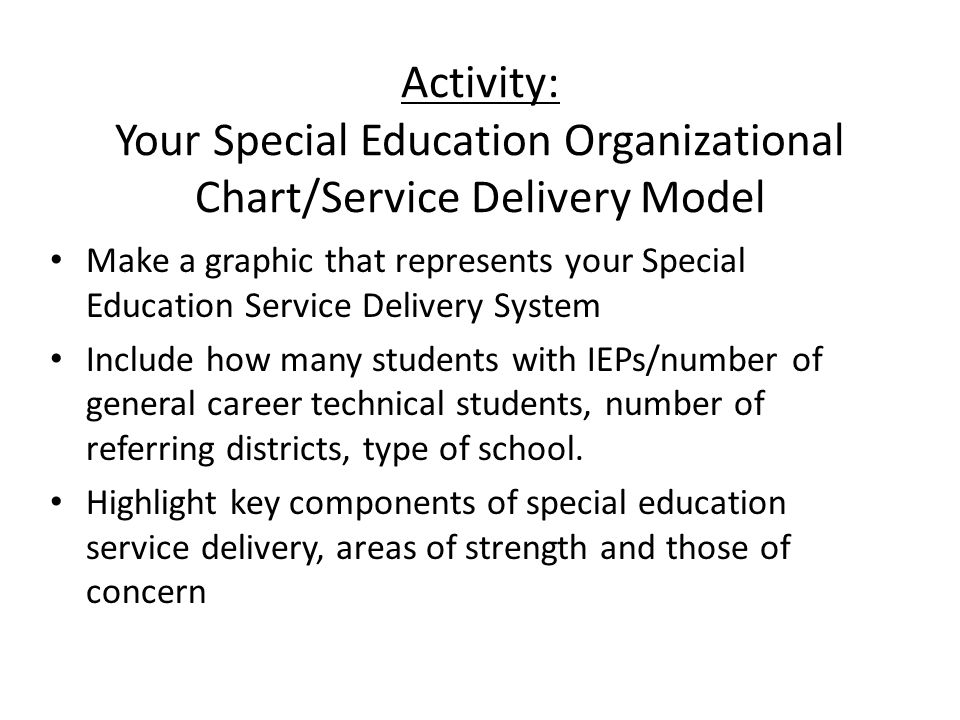 Activity: Your Special Education Organizational Chart/Service Delivery Model Make a graphic that represents your Special Education Service Delivery Sy