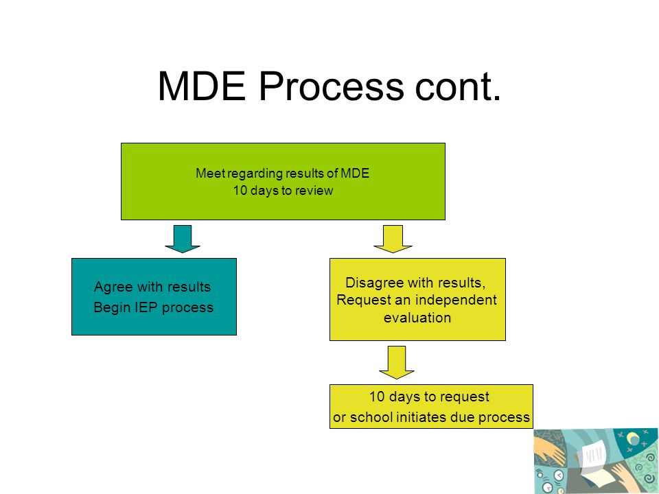 MDE Process cont. Agree with results Begin IEP process Disagree with results, Request an independent evaluation 10 days to request or school initiates