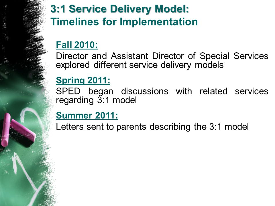 3:1 Service Delivery Model: Timelines for Implementation Fall 2010: Director and Assistant Director of Special Services explored different service del