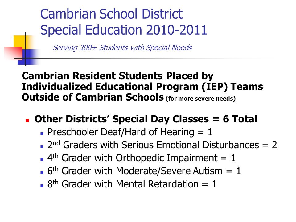 Cambrian School District Special Education 2010-2011 Serving 300+ Students with Special Needs Cambrian Resident Students Placed by Individualized Educational Program (IEP) Teams Outside of Cambrian Schools (for more severe needs) Other Districts' Special Day Classes = 6 Total Preschooler Deaf/Hard of Hearing = 1 2 nd Graders with Serious Emotional Disturbances = 2 4 th Grader with Orthopedic Impairment = 1 6 th Grader with Moderate/Severe Autism = 1 8 th Grader with Mental Retardation = 1