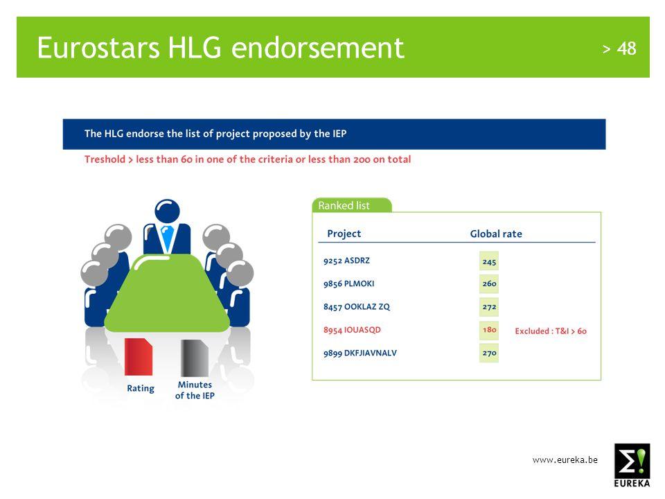 www.eureka.be > 48 Eurostars HLG endorsement