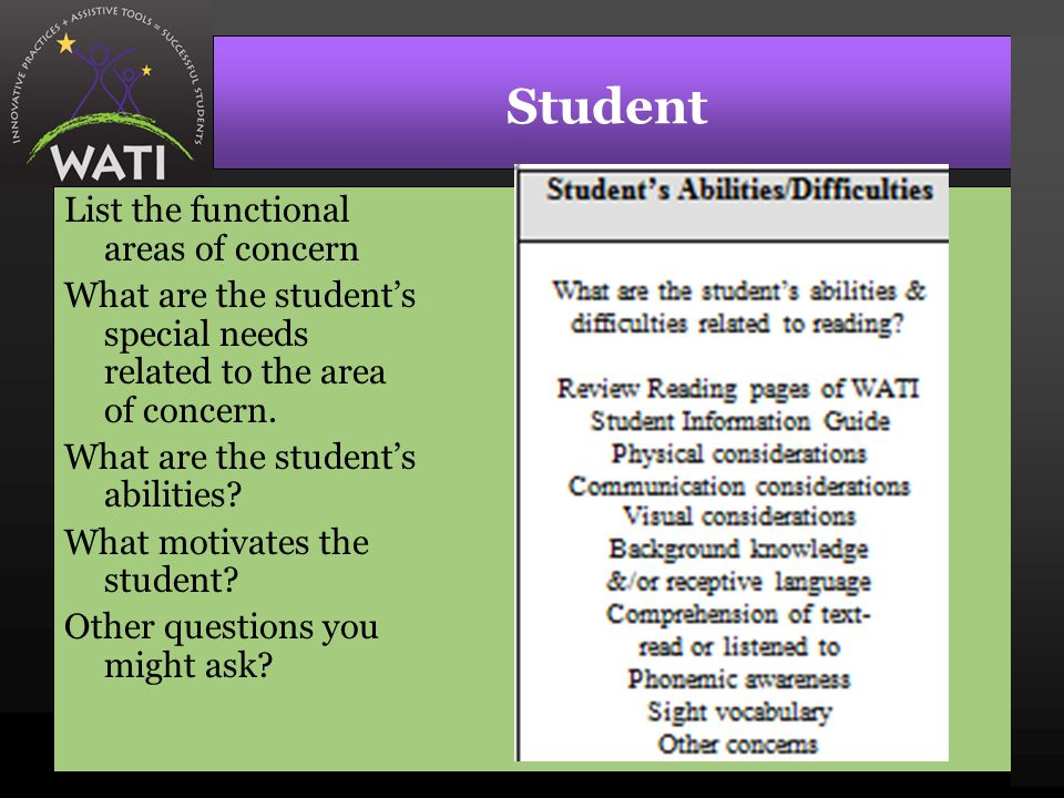 Student List the functional areas of concern What are the student's special needs related to the area of concern. What are the student's abilities? Wh