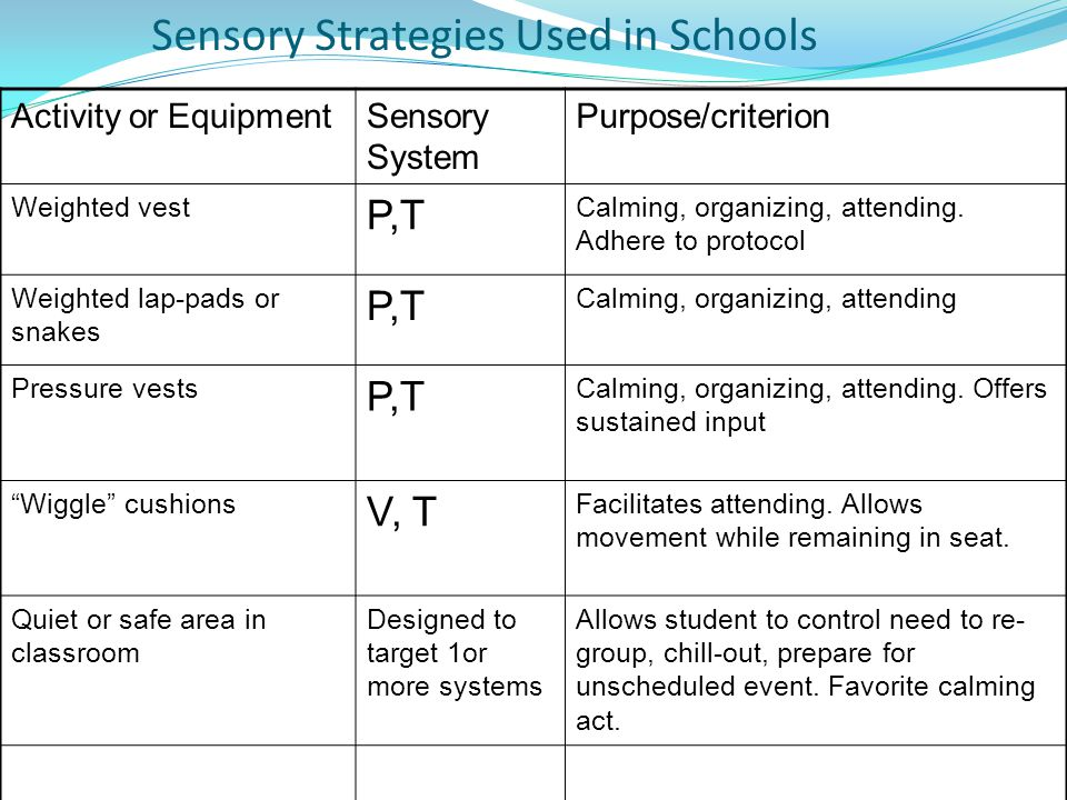 Sensory Strategies Used in Schools Activity or EquipmentSensory System Purpose/criterion Weighted vest P,T Calming, organizing, attending.