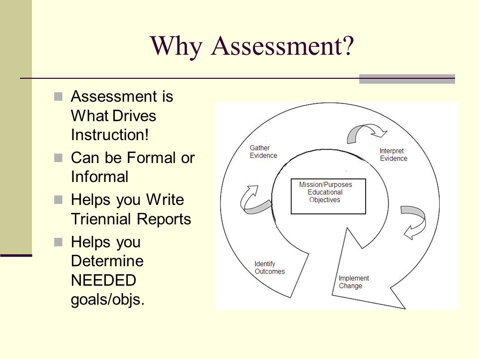 Why Assessment? Assessment is What Drives Instruction! Can be Formal or Informal Helps you Write Triennial Reports Helps you Determine NEEDED goals/ob
