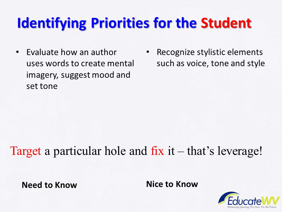 Identifying Priorities for the Student Need to Know Evaluate how an author uses words to create mental imagery, suggest mood and set tone Nice to Know