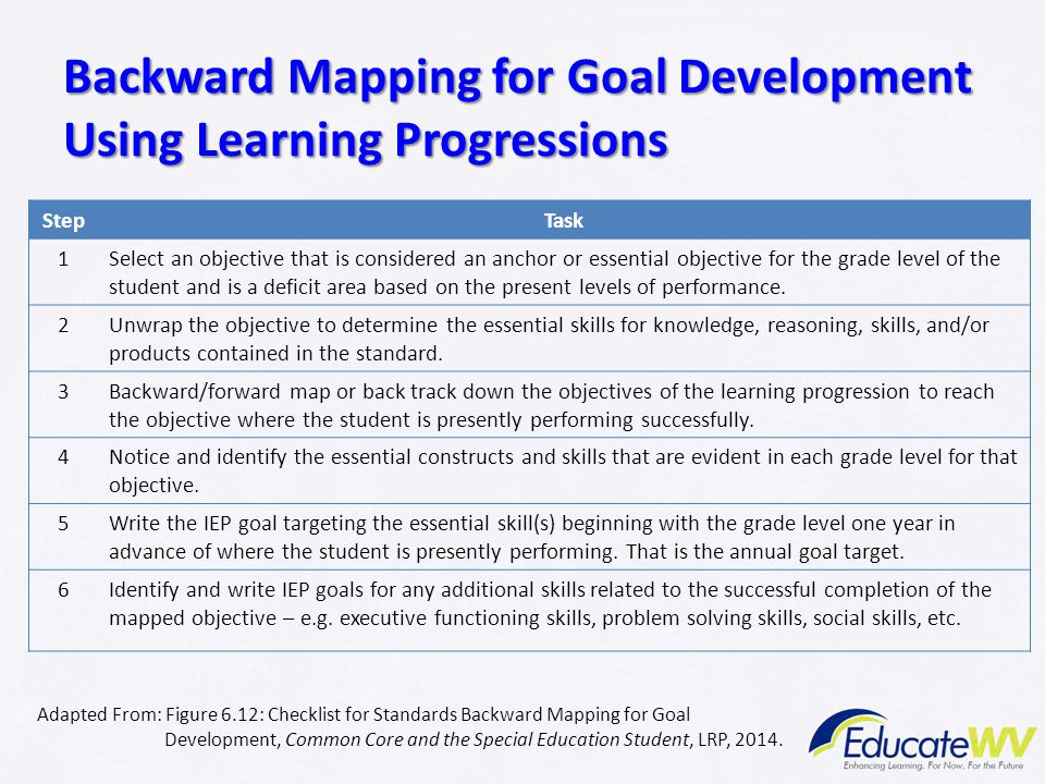 Backward Mapping for Goal Development Using Learning Progressions StepTask 1Select an objective that is considered an anchor or essential objective fo