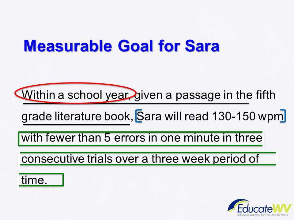 Measurable Goal for Sara Measurable Goal for Sara Within a school year, given a passage in the fifth grade literature book, Sara will read 130-150 wpm