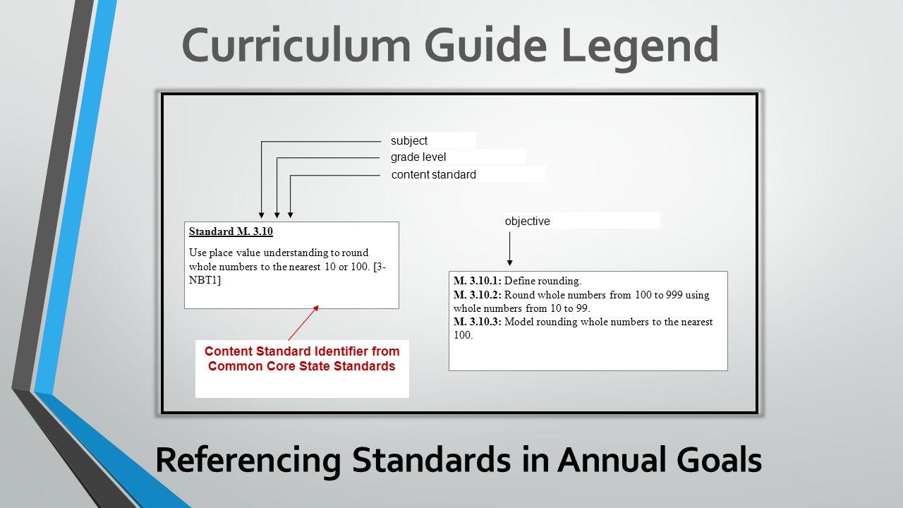 subject grade level M. 3.10.1: Define rounding. M. 3.10.2: Round whole numbers from 100 to 999 using whole numbers from 10 to 99. M. 3.10.3: Model rou