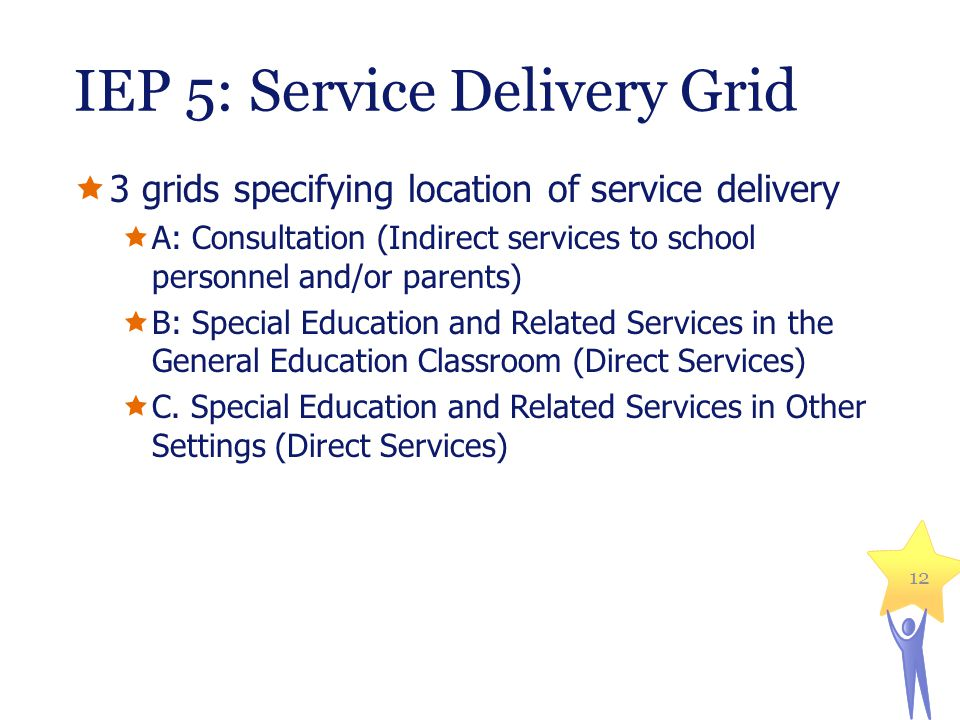 IEP 5: Service Delivery Grid  3 grids specifying location of service delivery  A: Consultation (Indirect services to school personnel and/or parents)  B: Special Education and Related Services in the General Education Classroom (Direct Services)  C.