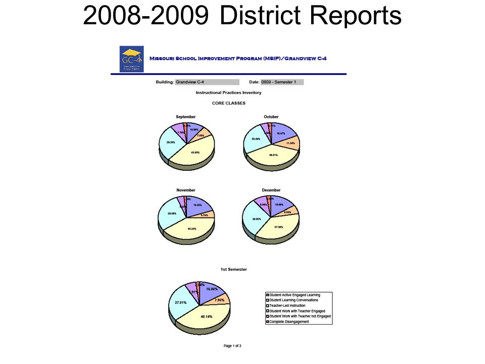 2008-2009 District Reports
