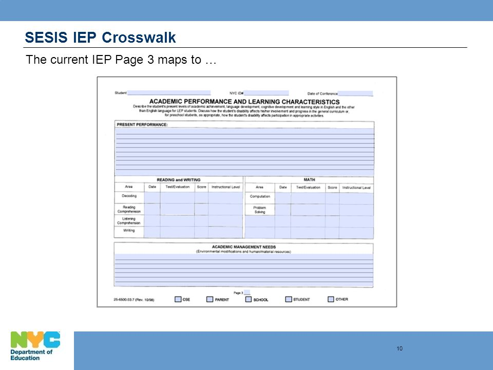 SESIS IEP Crosswalk The current IEP Page 3 maps to … 10
