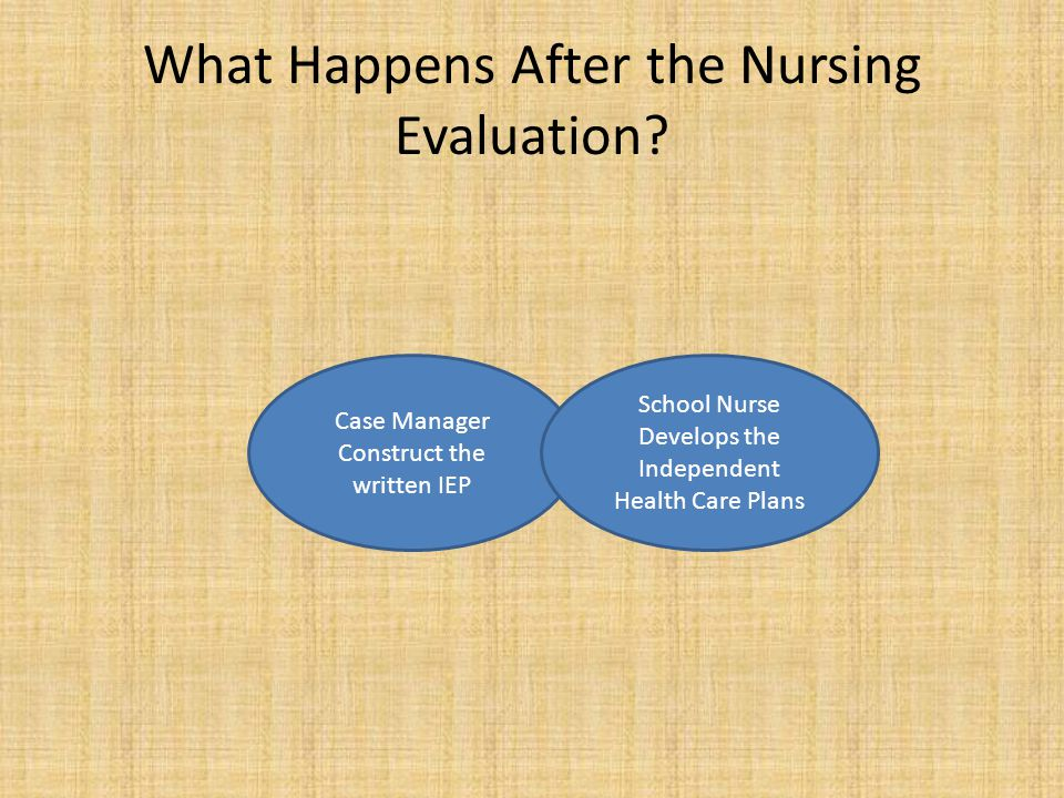 What Happens After the Nursing Evaluation? Case Manager Construct the written IEP School Nurse Develops the Independent Health Care Plans