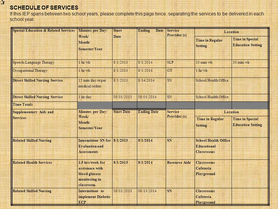 SCHEDULE OF SERVICES If this IEP spans between two school years, please complete this page twice, separating the services to be delivered in each scho