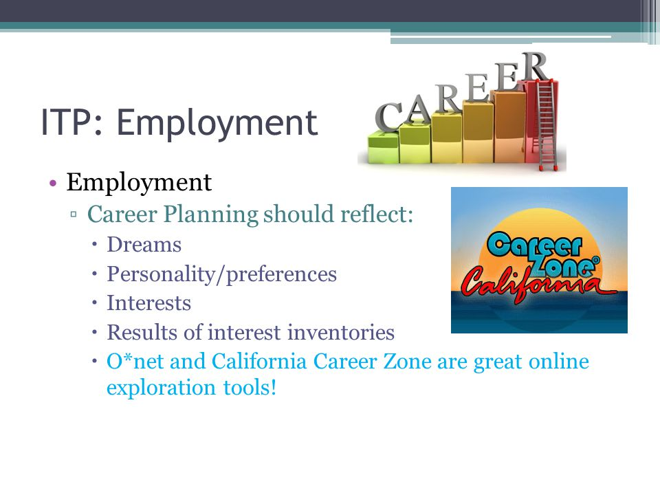 ITP: Employment Employment ▫Career Planning should reflect:  Dreams  Personality/preferences  Interests  Results of interest inventories  O*net and California Career Zone are great online exploration tools!