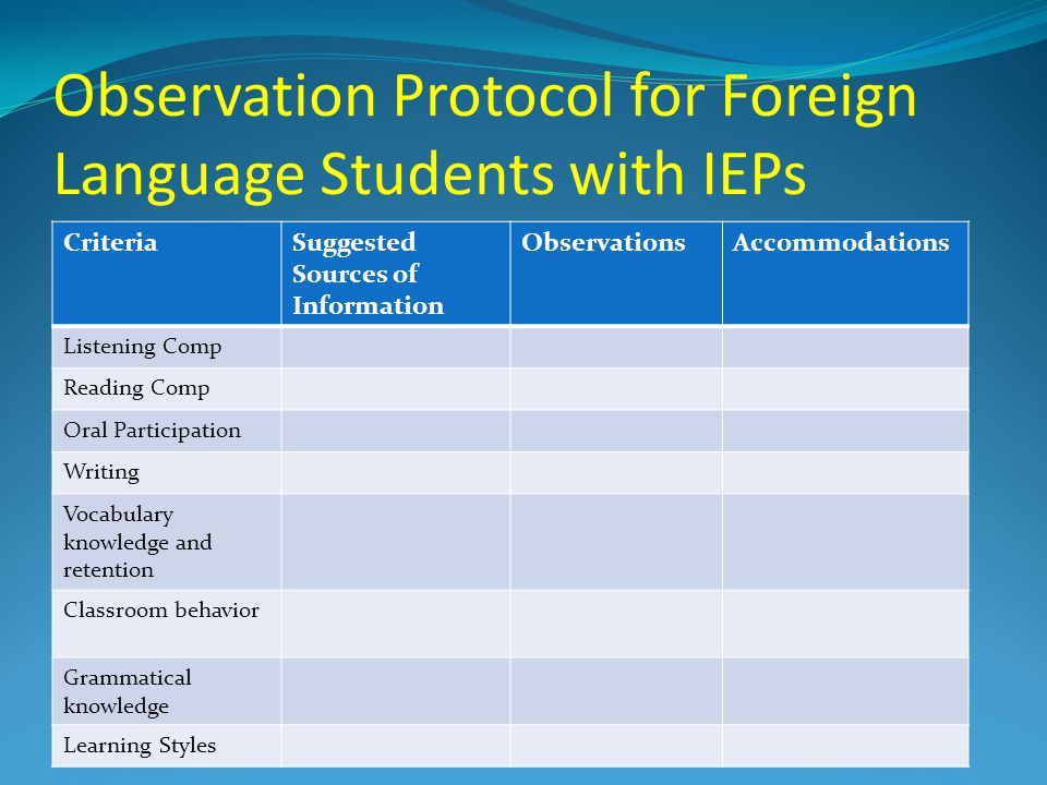 Observation Protocol for Foreign Language Students with IEPs CriteriaSuggested Sources of Information ObservationsAccommodations Listening Comp Reading Comp Oral Participation Writing Vocabulary knowledge and retention Classroom behavior Grammatical knowledge Learning Styles