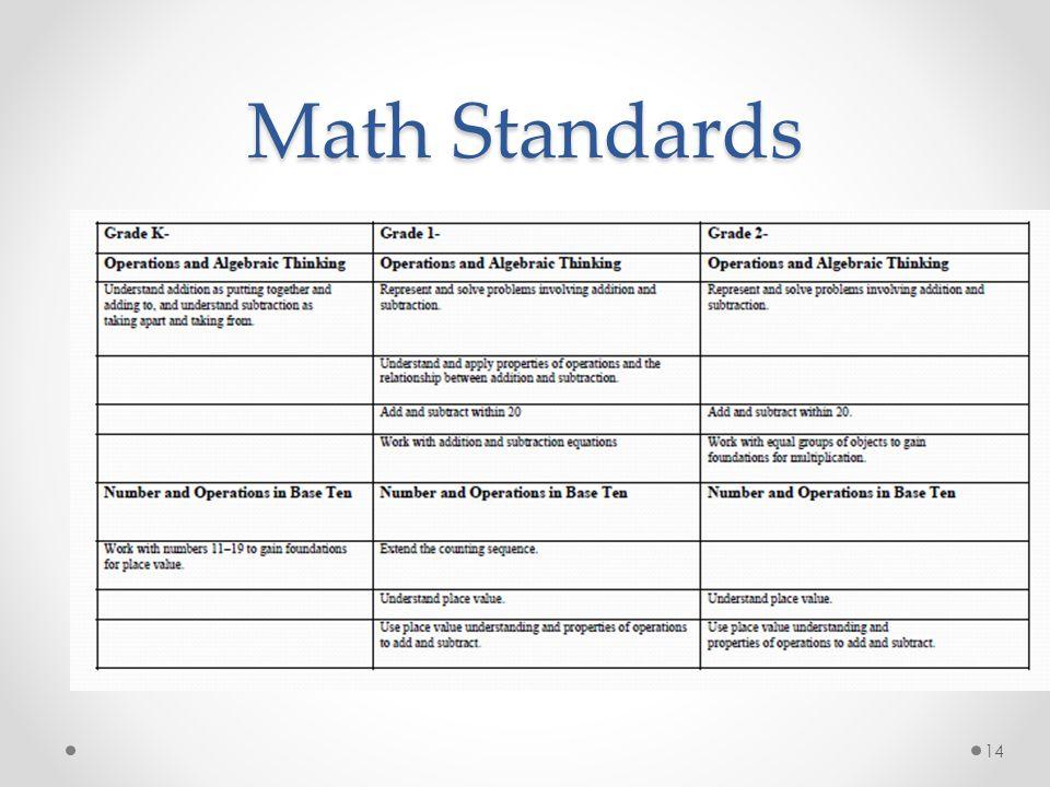 Math Standards 14