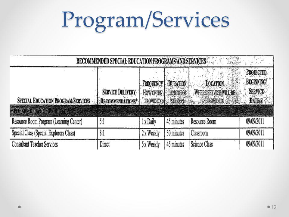 Program/Services 19