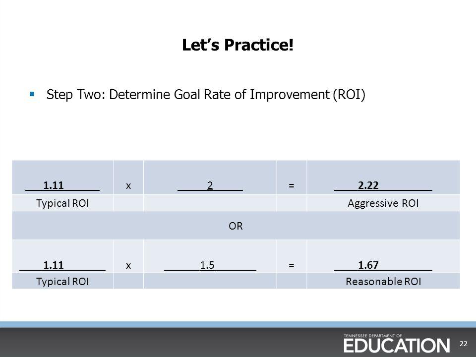 Goal Setting with CBM data  Step Two: Determine Goal Rate of Improvement (ROI) 21 _________ x _____2_____ = _____________ Typical ROI Aggressive ROI