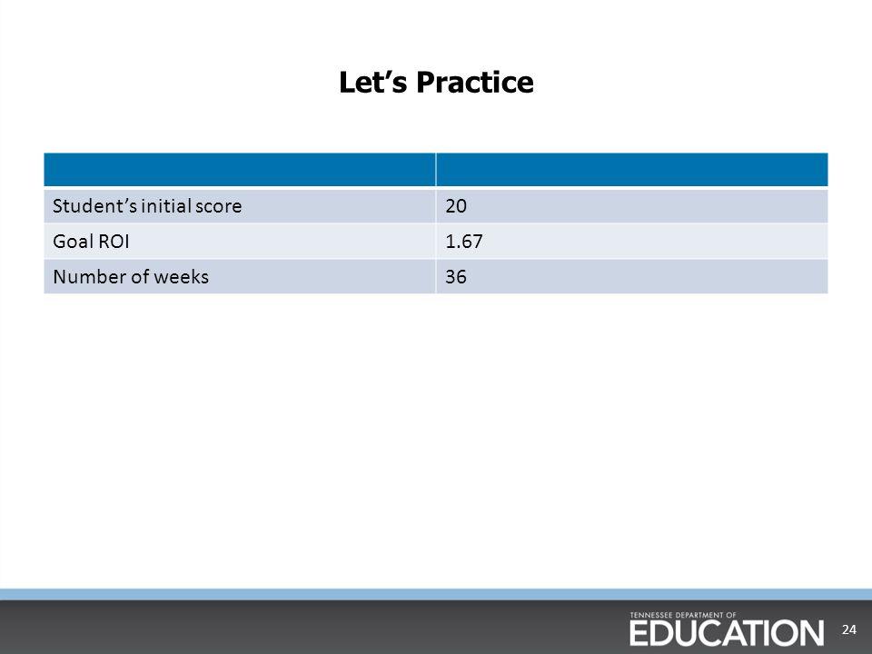 Goal Setting with CBM data  Step Three: Calculate Student Goal 23 _________ + __________ = _____________ Initial Score (Goal ROI) X (# of weeks) Goal