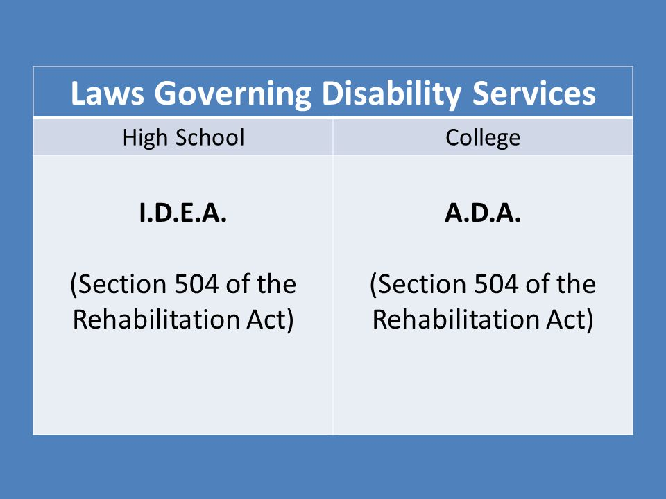 Laws Governing Disability Services High SchoolCollege I.D.E.A.