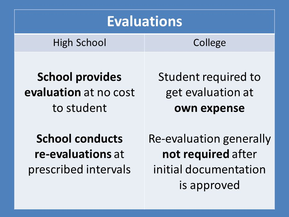 Evaluations High SchoolCollege School provides evaluation at no cost to student School conducts re-evaluations at prescribed intervals Student require