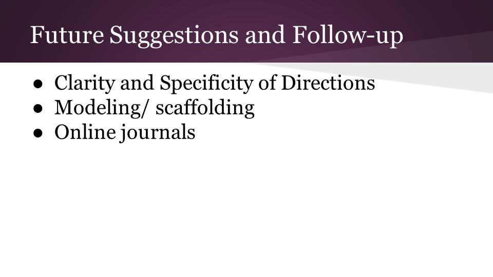 Future Suggestions and Follow-up ● Clarity and Specificity of Directions ● Modeling/ scaffolding ● Online journals