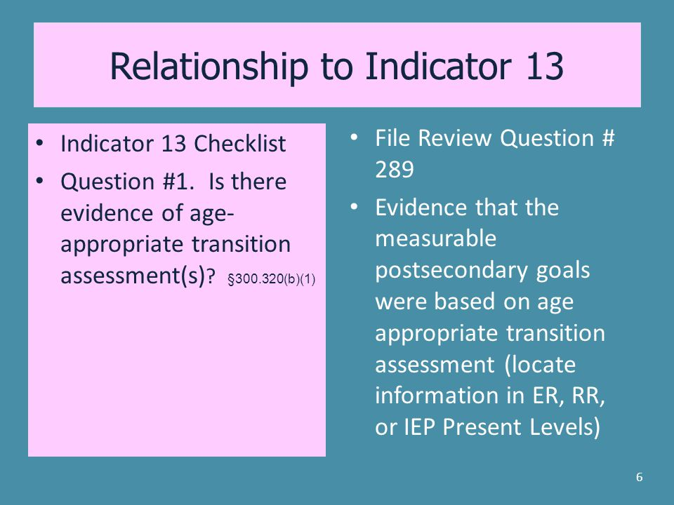 Relationship to Indicator 13 File Review Question # 289 Evidence that the measurable postsecondary goals were based on age appropriate transition asse