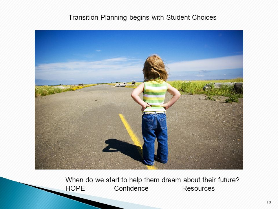 Transition Planning begins with Student Choices When do we start to help them dream about their future.