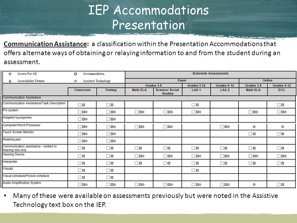 IEP Accommodations Presentation Communication Assistance: a classification within the Presentation Accommodations that offers alternate ways of obtaining or relaying information to and from the student during an assessment.