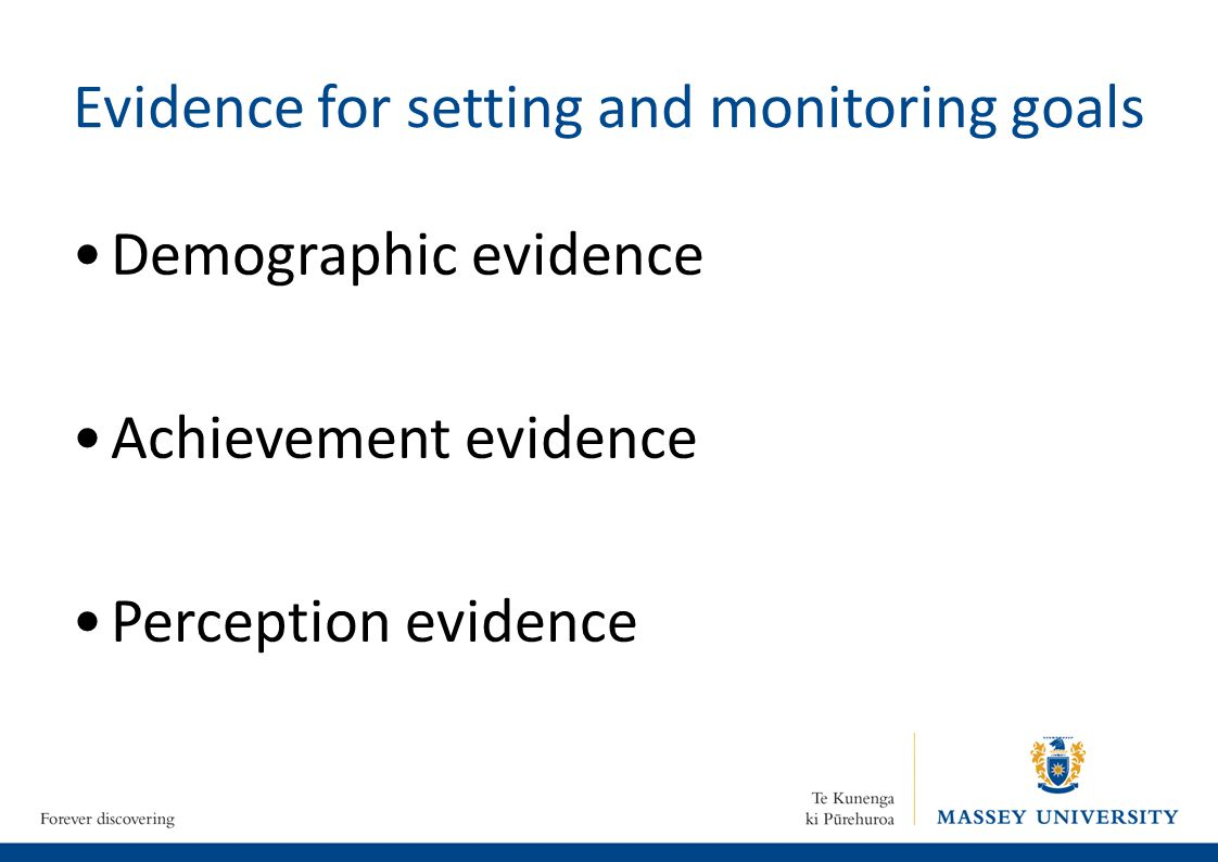 Evidence for setting and monitoring goals Demographic evidence Achievement evidence Perception evidence