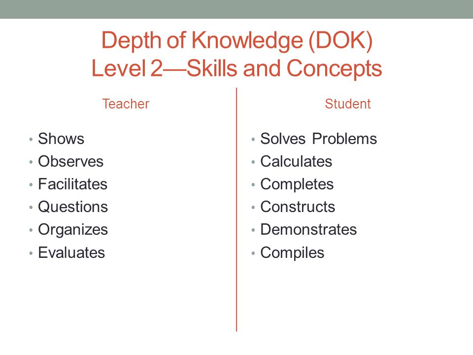 Depth of Knowledge (DOK) Level 2—Skills and Concepts Teacher Shows Observes Facilitates Questions Organizes Evaluates Student Solves Problems Calculates Completes Constructs Demonstrates Compiles