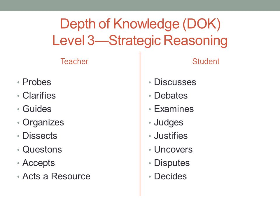 Depth of Knowledge (DOK) Level 3—Strategic Reasoning Teacher Probes Clarifies Guides Organizes Dissects Questons Accepts Acts a Resource Student Discu