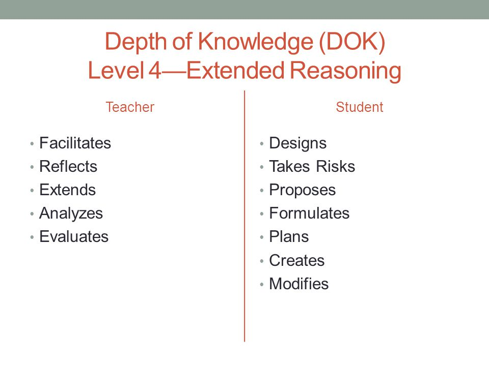 Depth of Knowledge (DOK) Level 4—Extended Reasoning Teacher Facilitates Reflects Extends Analyzes Evaluates Student Designs Takes Risks Proposes Formu