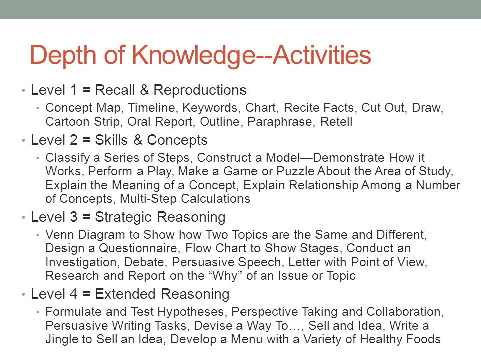 Depth of Knowledge--Activities Level 1 = Recall & Reproductions Concept Map, Timeline, Keywords, Chart, Recite Facts, Cut Out, Draw, Cartoon Strip, Oral Report, Outline, Paraphrase, Retell Level 2 = Skills & Concepts Classify a Series of Steps, Construct a Model—Demonstrate How it Works, Perform a Play, Make a Game or Puzzle About the Area of Study, Explain the Meaning of a Concept, Explain Relationship Among a Number of Concepts, Multi-Step Calculations Level 3 = Strategic Reasoning Venn Diagram to Show how Two Topics are the Same and Different, Design a Questionnaire, Flow Chart to Show Stages, Conduct an Investigation, Debate, Persuasive Speech, Letter with Point of View, Research and Report on the Why of an Issue or Topic Level 4 = Extended Reasoning Formulate and Test Hypotheses, Perspective Taking and Collaboration, Persuasive Writing Tasks, Devise a Way To…, Sell and Idea, Write a Jingle to Sell an Idea, Develop a Menu with a Variety of Healthy Foods