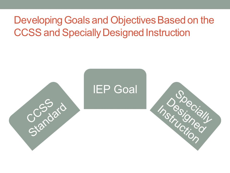 Developing Goals and Objectives Based on the CCSS and Specially Designed Instruction CCSS Standard IEP Goal Specially Designed Instruction