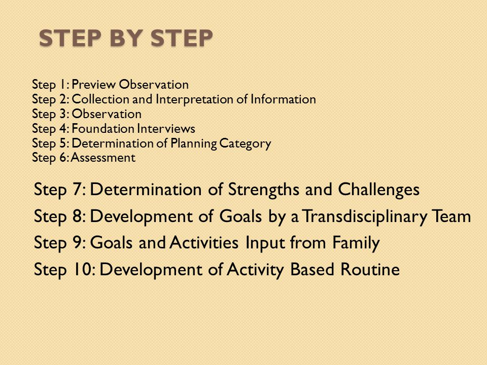 STEP BY STEP Step 1: Preview Observation Step 2: Collection and Interpretation of Information Step 3: Observation Step 4: Foundation Interviews Step 5: Determination of Planning Category Step 6: Assessment Step 7: Determination of Strengths and Challenges Step 8: Development of Goals by a Transdisciplinary Team Step 9: Goals and Activities Input from Family Step 10: Development of Activity Based Routine