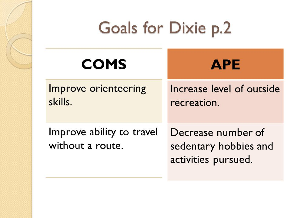 Goals for Dixie p.2 COMS Improve orienteering skills. Improve ability to travel without a route. APE Increase level of outside recreation. Decrease nu