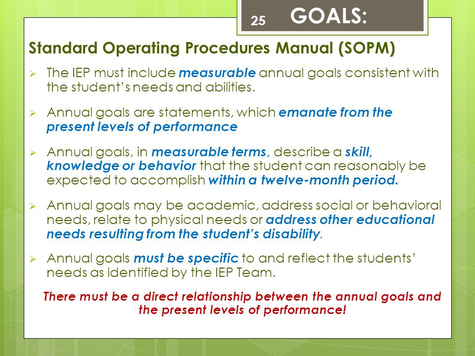 Standard Operating Procedures Manual (SOPM)  The IEP must include measurable annual goals consistent with the student's needs and abilities.  Annual