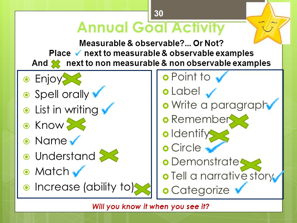 Annual Goal Activity  Point to  Label  Write a paragraph  Remember  Identify  Circle  Demonstrate  Tell a narrative story  Categorize 30 Meas