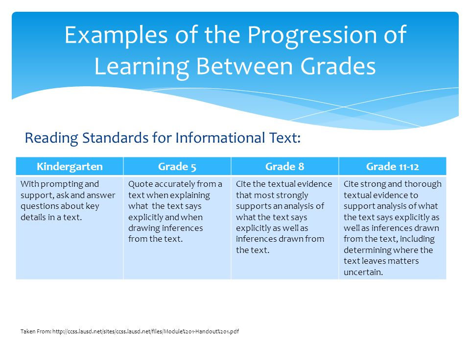 Reading Standards for Informational Text: Examples of the Progression of Learning Between Grades KindergartenGrade 5Grade 8Grade 11-12 With prompting