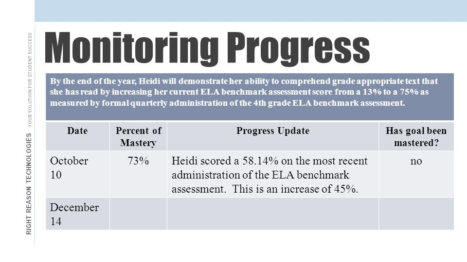 RIGHT REASON TECHNOLOGIES YOUR SOLUTION FOR STUDENT SUCCESS Monitoring Progress By the end of the year, Heidi will demonstrate her ability to comprehend grade appropriate text that she has read by increasing her current ELA benchmark assessment score from a 13% to a 75% as measured by formal quarterly administration of the 4th grade ELA benchmark assessment.