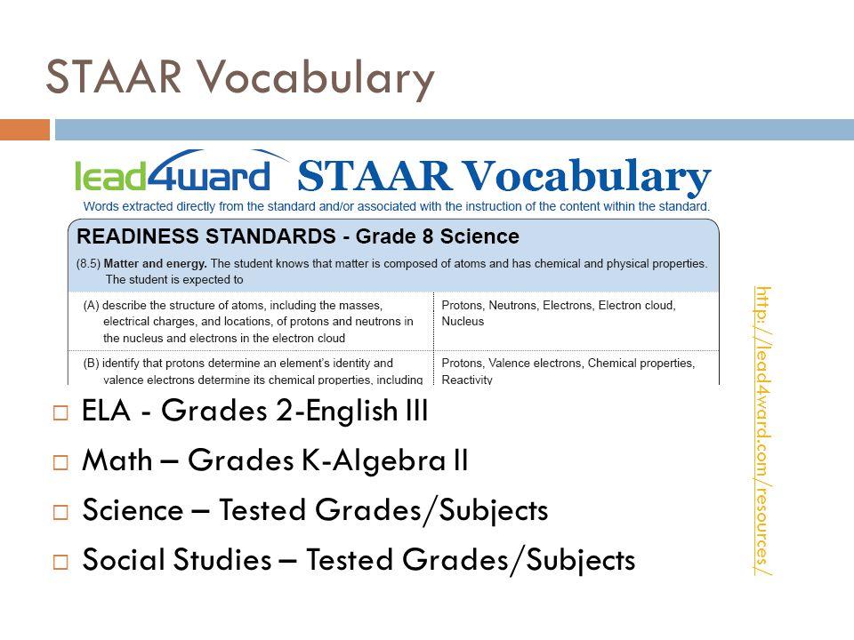 STAAR Vocabulary  ELA - Grades 2-English III  Math – Grades K-Algebra II  Science – Tested Grades/Subjects  Social Studies – Tested Grades/Subject