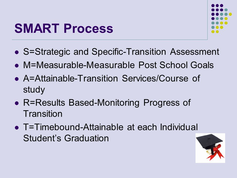 Transition Goals Goals in the IEP must be linked to the student's transition needs Goals must be SMART to allow the student to grow in college and career readiness