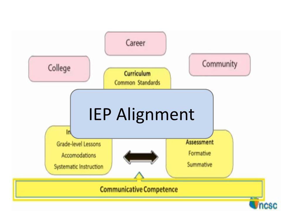 IEP Alignment