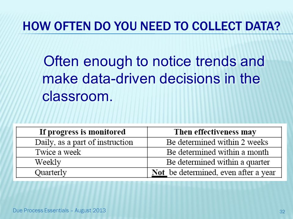 HOW OFTEN DO YOU NEED TO COLLECT DATA.