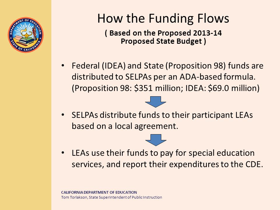TOM TORLAKSON State Superintendent of Public Instruction Multi Year Total For IEP-based Mental Health Services Funding Source Fiscal Year 2011-2012 Fiscal Year 2012-2013 Fiscal Year 2013-2014 State Education Funding (Proposition 98) $252.8 Million$351.19 Million$357.3 Million Federal Special Education Funding (IDEA) $69 Million State Mental Health Funding (Proposition 63) $98.6 Million$0 TOTAL$420.4 Million$420.19 Million $426.3 Million * 2010-11 Total State and Federal Funding to SELPAs and COEs = $107 million.