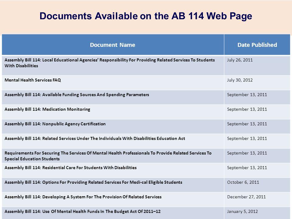CDE AB114 Resources Website http://www.cde.ca.gov/sp/se/ac/ab114twg.asp