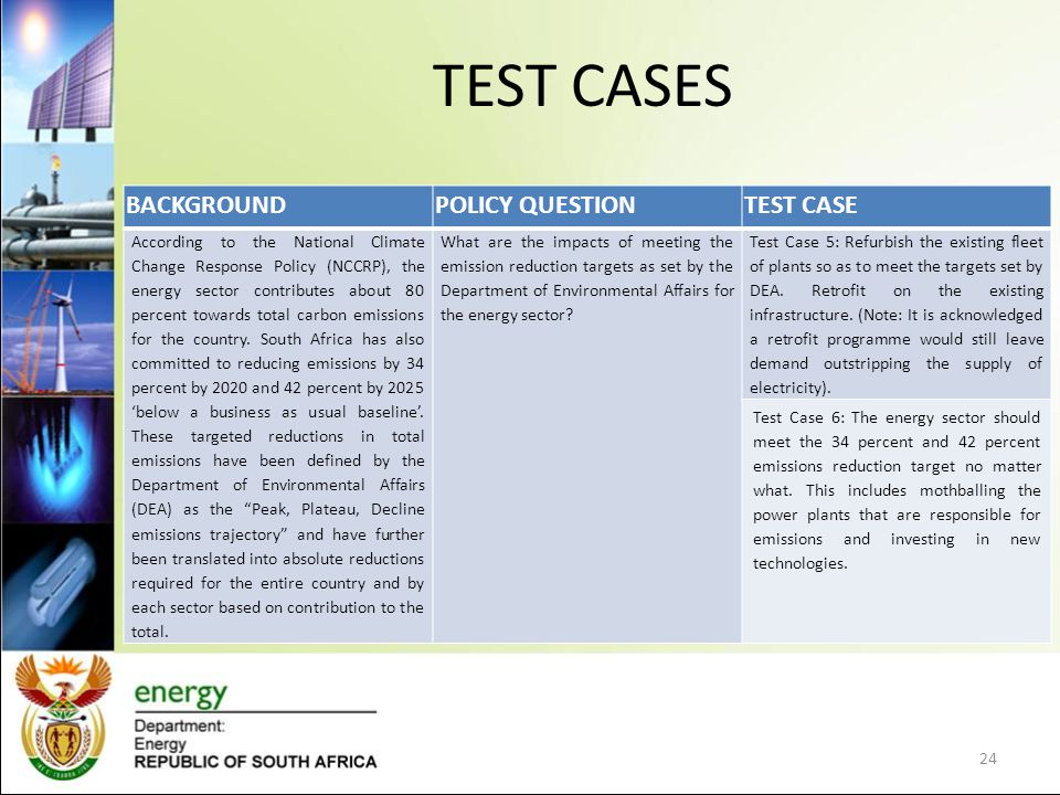 TEST CASES BACKGROUNDPOLICY QUESTIONTEST CASE According to the National Climate Change Response Policy (NCCRP), the energy sector contributes about 80 percent towards total carbon emissions for the country.