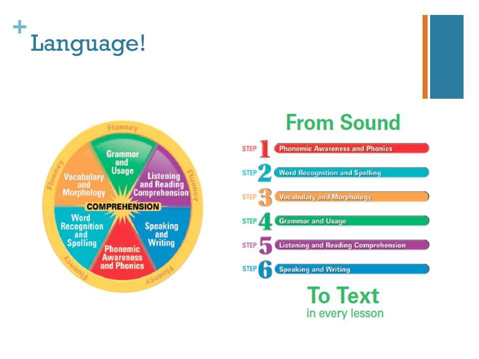 + Language!